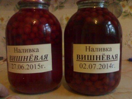 Настойки, рецепты с фото на m: 303 рецепта